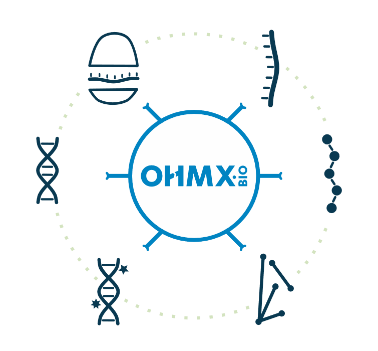 Official launch of OHMX.bio, partner for high-throughput OMICS solutions